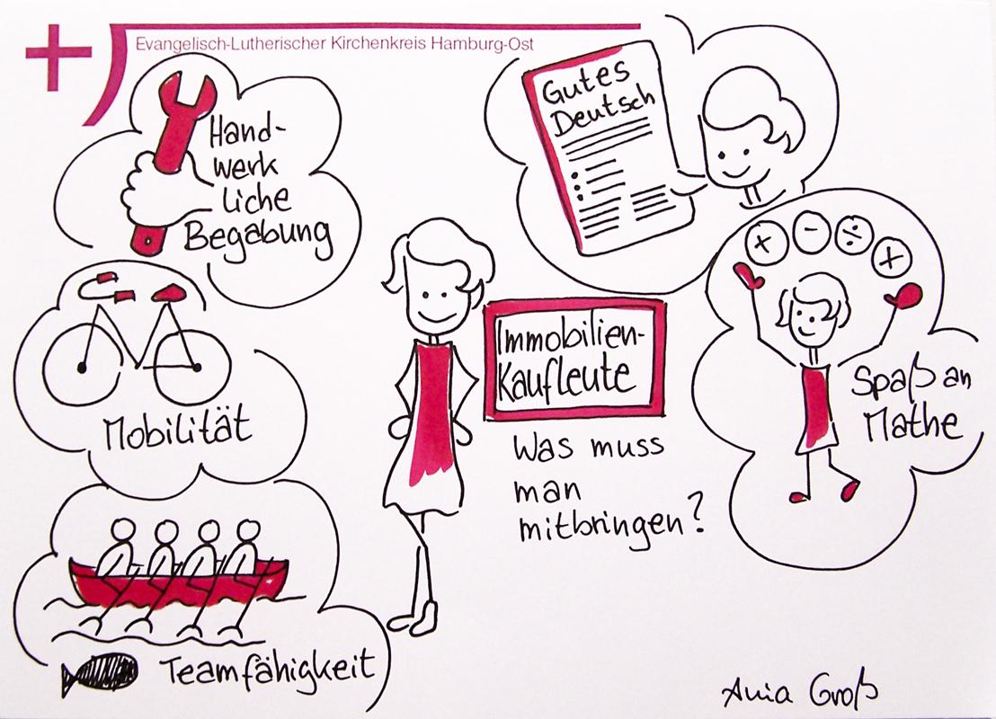 Welche Fähigkeiten brauchen Immobilienkaufleute? @ Sketchnotes: Ania Groß