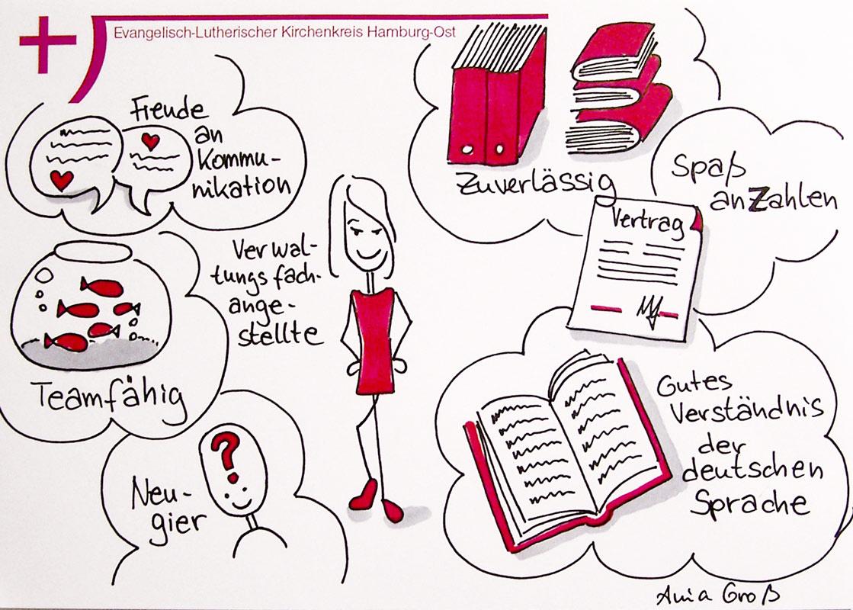 Die Skills, die man für die Kirchenverwaltung mitbringen sollte. @ Sketchnotes: Ania Groß