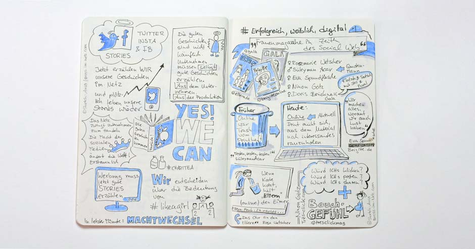 Beispiel einer Doppelseite mit Sketchnotes, die bei der Social-Media-Week in Hamburg entstanden sind.