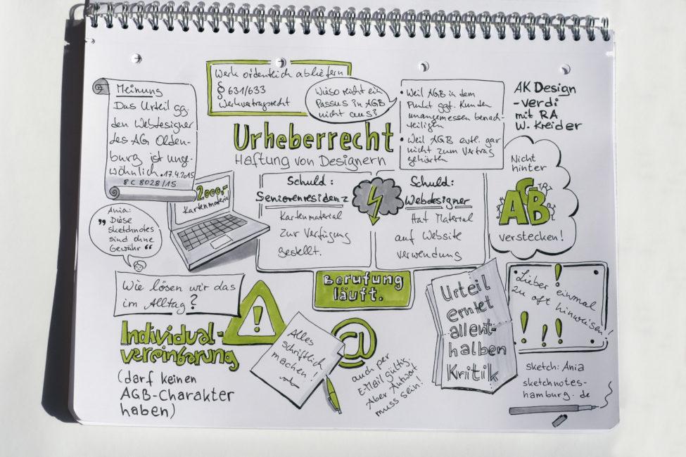 Lieber einmal zu oft aufs Urheberrecht hinweisen. Sketchnotes zu den Ausführungen des Rechtsanwalts Wolfgang Kreider, Hamburg