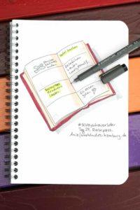 Tag 24, Reisepass. Der Reisepass steht als Eintrag im Kalender (zum Verlängern)Zeichnung und Foto: Ania Groß