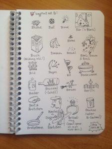 Tag 2. Beginnt mit B (Eine Seite voller Miniskizzen von Sachen, die mit B beginnen). Zeichnung und Foto: Ania Groß