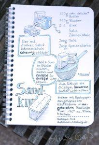 Tag 6. Sand(-kuchen). Statt Sand gibt es ein gezeichnetes Rezept (#Sketchipe) für Sandkuchen.. Zeichnung und Foto: Ania Groß