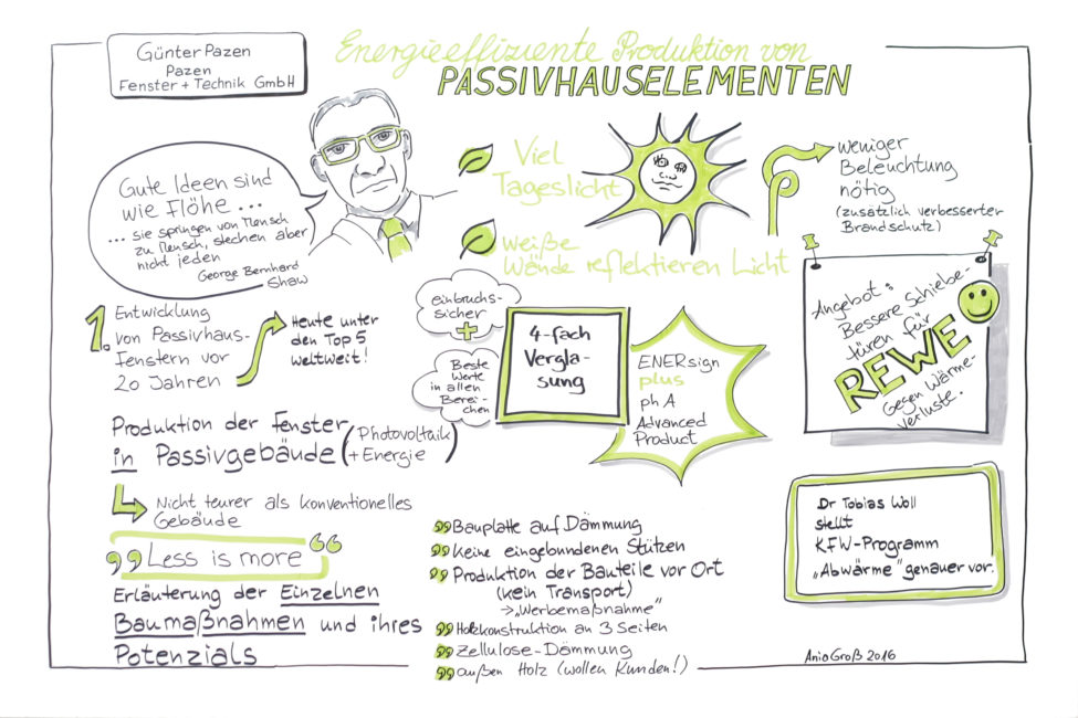 Seit über 20 Jahren entwickelt Günter Pazen energiesparende Fenster und Türen. Sein Unternehmen befindet sich in einem energieeffizienten Gebäude. Zeichnung und Foto: Ania Groß.