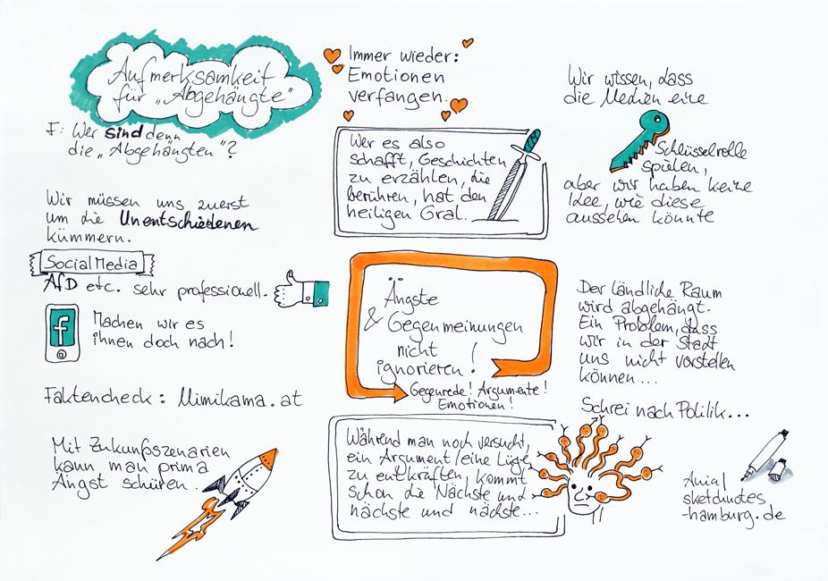 Die Sketchnotes zeigen Fragen und Diskussionsbeiträge. DIE Lösung haben wir nicht gefunden. Sketchnotes und Foto: © Ania Groß