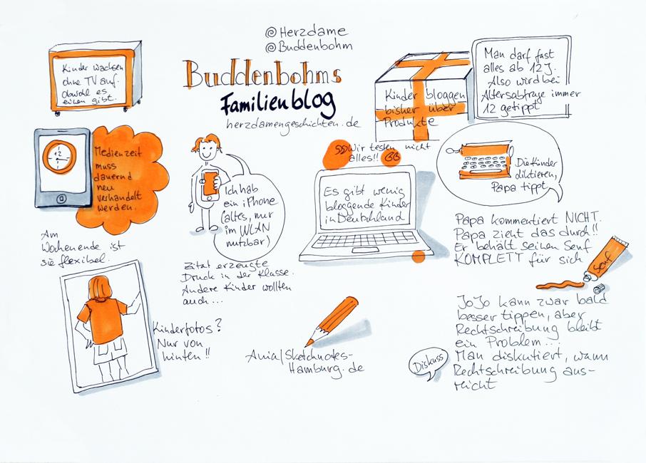 Ein wichtiger Punkt in diesen Sketchnotes: Es gibt zu wenige bloggende Kinder in Deutschland. Deshalb haben die wenigen, die es gibt, einen ziemlich großen Einfluss, zum Beispiel über Produkttests. Sketchnotes und Foto: © Ania Groß