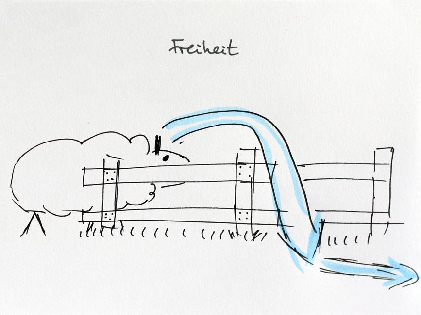 Ein Schaf will den Zaun überspringen. Gezeichnet in einem Sketchnotes-Workshop. Urheber*in unbekannt.