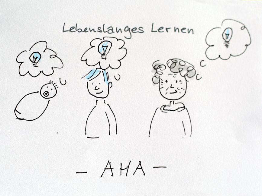 Baby, junge Erwachsene und alte Frau, jweils mit einer Gedankenblase. Das Lernen wird durch Glühbirnen visualisiert. Gezeichnet in einem Sketchnotes-Workshop. Urheber*in unbekannt.