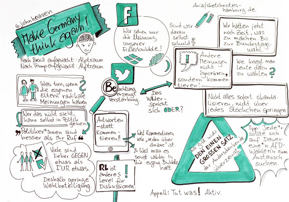 Auch diese Session war eine Diskussion und deshalb enthält die Sketchnotes viele Aussagen von Diskussionsteilnehmenden. U.a. konkrte Tipps zum Umgang in Sozialen Netzwerken. Sketchnotes und Foto: © Ania Groß