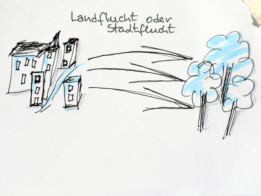 Links Häuser, rechts Bäume, dazwischen Pfeile.. Gezeichnet in einem Sketchnotes-Workshop. Urheber*in unbekannt.