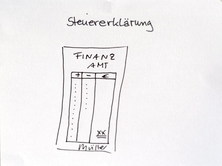 Eine Liste mit Plus, Minus und Euro. Gezeichnet in einem Sketchnotes-Workshop. Urheber*in unbekannt.