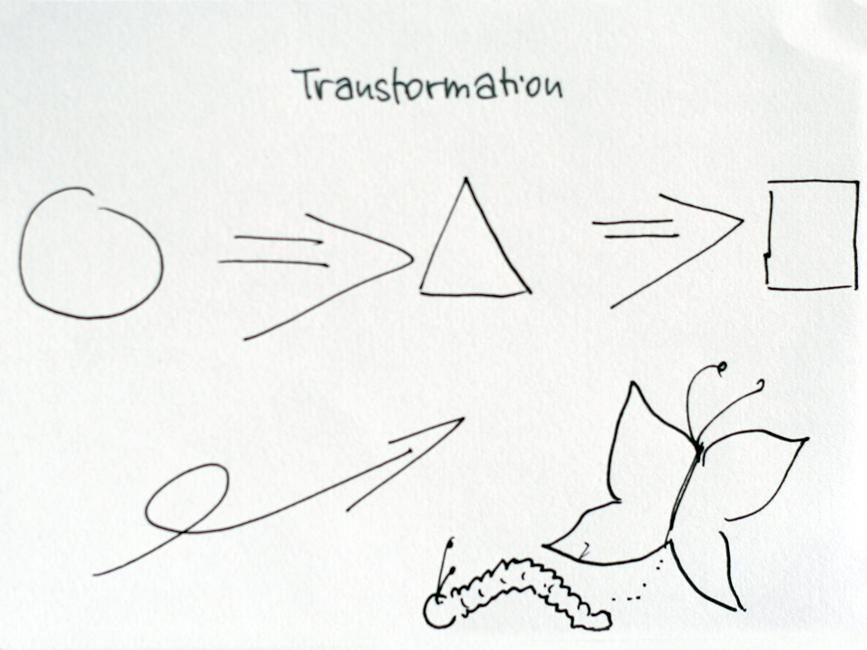 Raupe wird zu Schmetterling. Gezeichnet in einem Sketchnotes-Workshop. Urheber*in unbekannt.