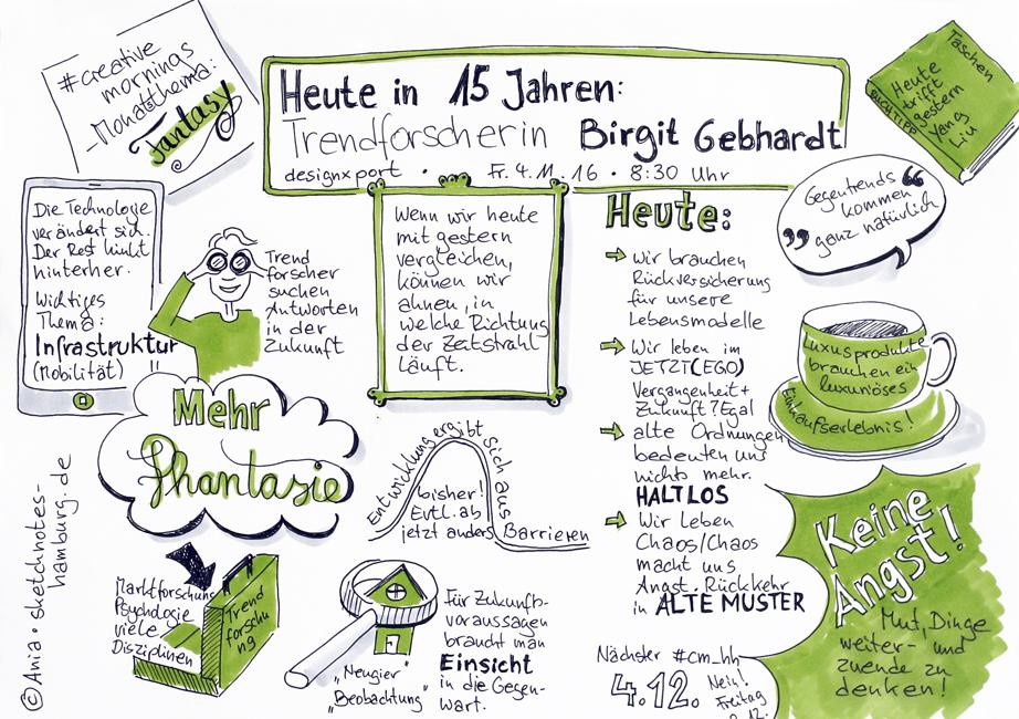 Die Sketchnotes visualisieren einige Schlüsselsätze aus dem Vortrag der Trendforscherin Birgit Gebhardt. Sketchnotes und Foto: © Ania Groß