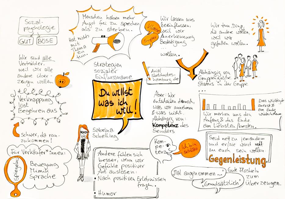 Die Sketchnotes zeigen u.a. ein Minipotrait von Sabrina Schelling, die die Session hielt und z. B. einige Floskeln, die man nutzen sollte … Sketchnotes und Foto: © Ania Groß