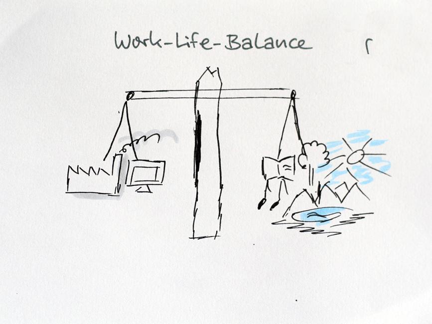 Eine Waage. Links Fabrik und Computer, rechts Buch, Landschaft und Sonne. Gezeichnet in einem Sketchnotes-Workshop. Urheber*in unbekannt.