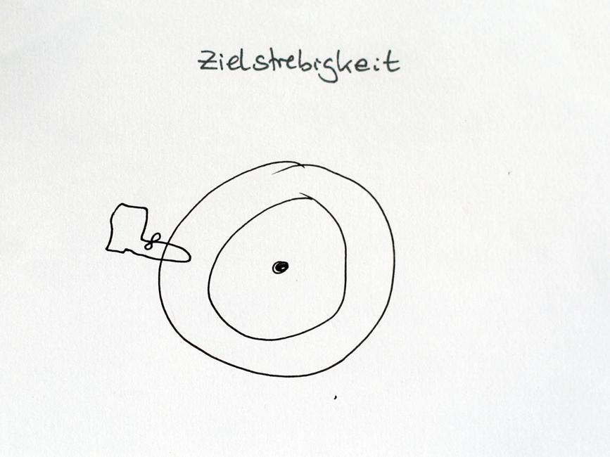 Ein Fuß strebt zum inneren einer Zielscheibe. Gezeichnet in einem Sketchnotes-Workshop. Urheber*in unbekannt.