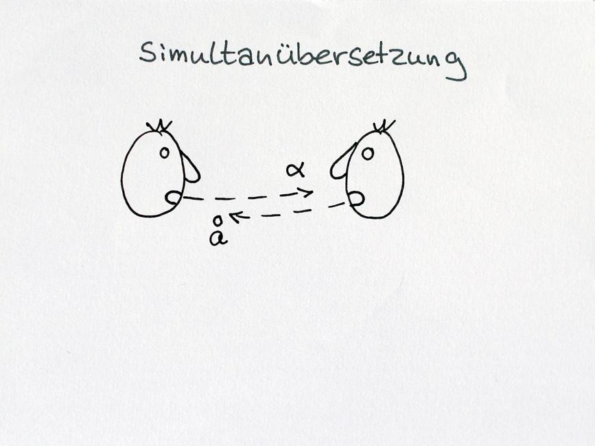 Zwei Köpfe, dazwischen ist Sprache angedeutet.Gezeichnet in einem Sketchnotes-Workshop. Urheber*in unbekannt.