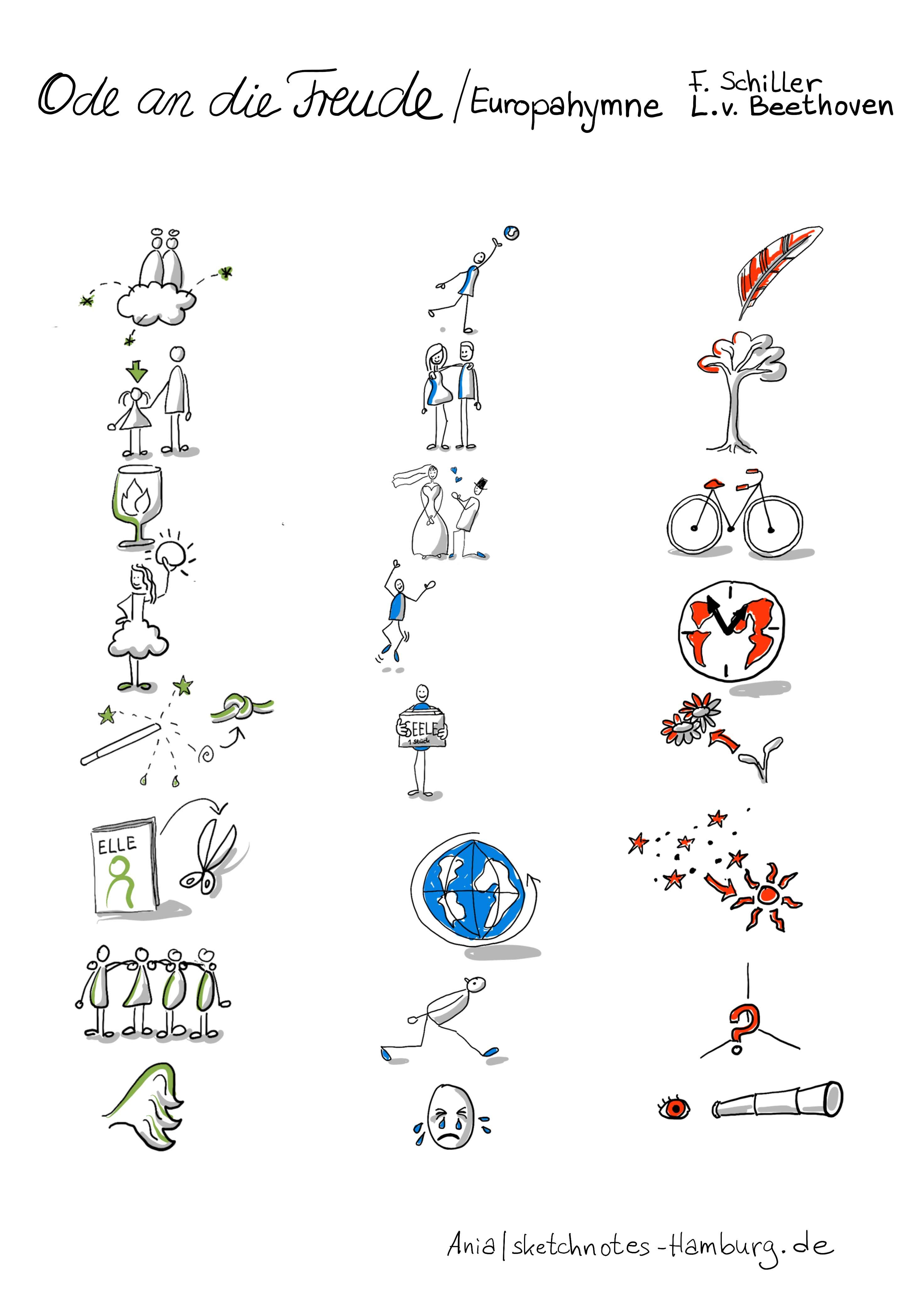 Auf dieser Sketchnote sind nun nur noch die Symbole und kleinen Bildchen der Europahymne (Ode an die Freude) in drei Reihen untereinander zu sehen. Die Götter sitzen übrigens auf einer Wolke aus der Funken sprühen. Sketchnotes: © Ania Groß