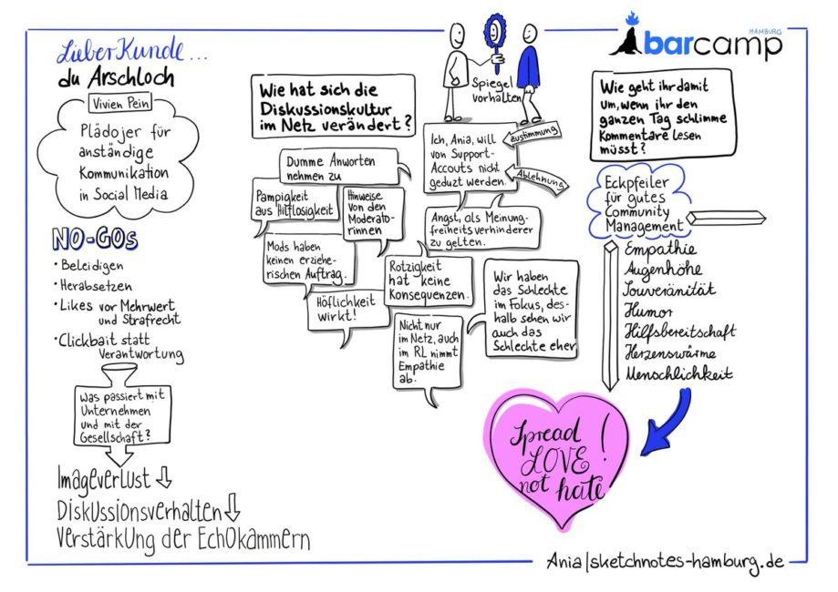 Vivien Pein hielt ein Plädojer für anständige Kommunikation im Netz. SocialMedia-Manager*innen UND Nutzer*innen berichteten über ihre Erfahrungen und warum sie auch mal nicht so anständig kommunizieren. Im Herzchen gezeichnet: Spread Love not hate!© Ania Groß, alle Rechte vorbehalten.