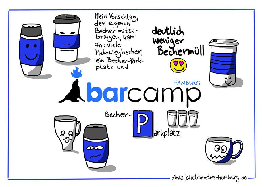 6 unterschiedliche Mehrwegbecher und ein blaues Parkplatzschild für den Becherparkplatz. In der Mitte das BarCamp-Logo. Sketchnotes: © Ania Groß, alle Rechte vorbehalten.