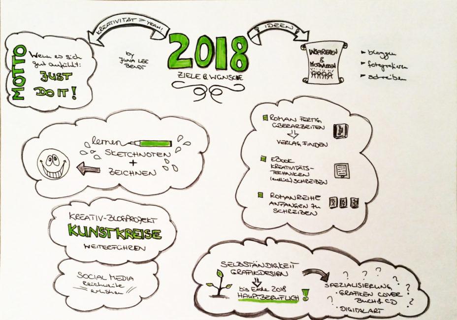 Juna Lee hat ihre Ziele und Wünsche für 2018 unter den Begriffen Kreativität und Ideen zusammengefasst. Sie will Sketchnotes lernen, bloggen, 3 Schreibprojekte fertigstellen, bzw. beginnen und ihre Selbstständigkeit vorantreiben.
