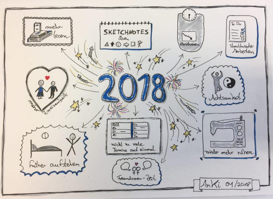 Ankis Pläne für 2018 sind u. a.: mehr lesen, strukturierter arbeiten, Sketchnotes üben, mehr nähen, Zweisamkeit, Zeit mit Freundinnen, Achtsamkeit. In der Mitte steht 2018, die Pläne explodieren aus einem Feuerwerk.