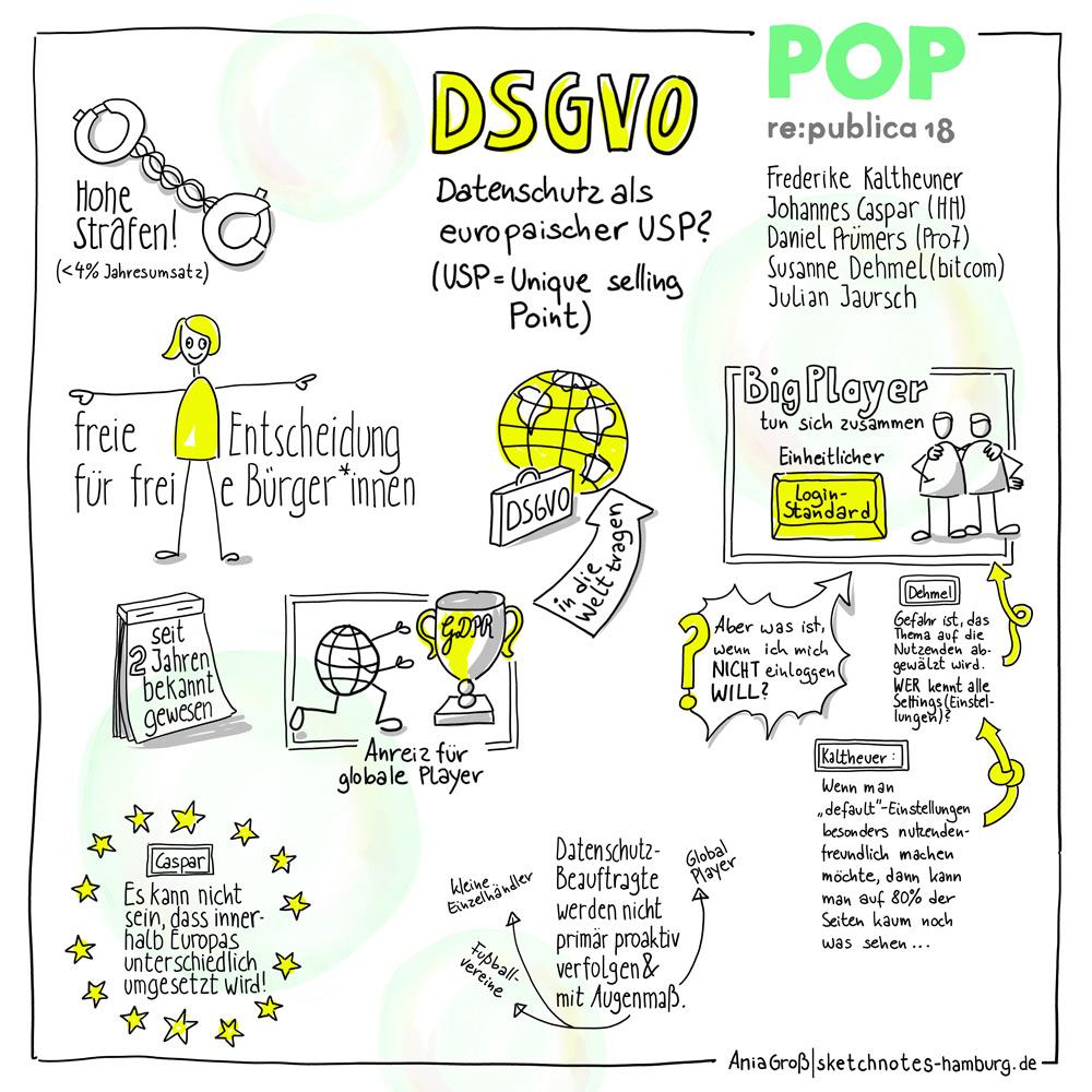 Seit zwei Jahren ist die neue DSGVO bekannt und jetzt drehen alle durch. Sketchnotes: Ania Groß