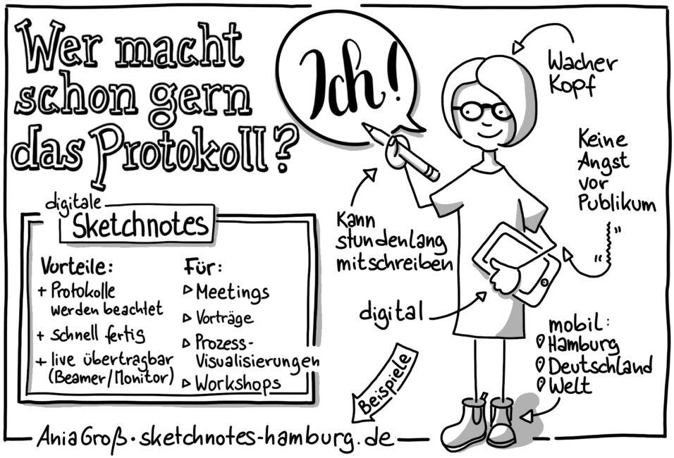 """Ich habe eine schwarz-weiß-Kleinanzeige für mich gestaltet. Auf die Frage """"Wer macht schon gern das Protokoll?"""" antwortet eine Person, die mir ein bisschen ähnlich sieht: """"Ich!"""". Darunter finden sich noch Beispiele, WAS ich protokolliere un dein paar Eigenschaften von mir. Sketchnotes : © Ania Groß"""