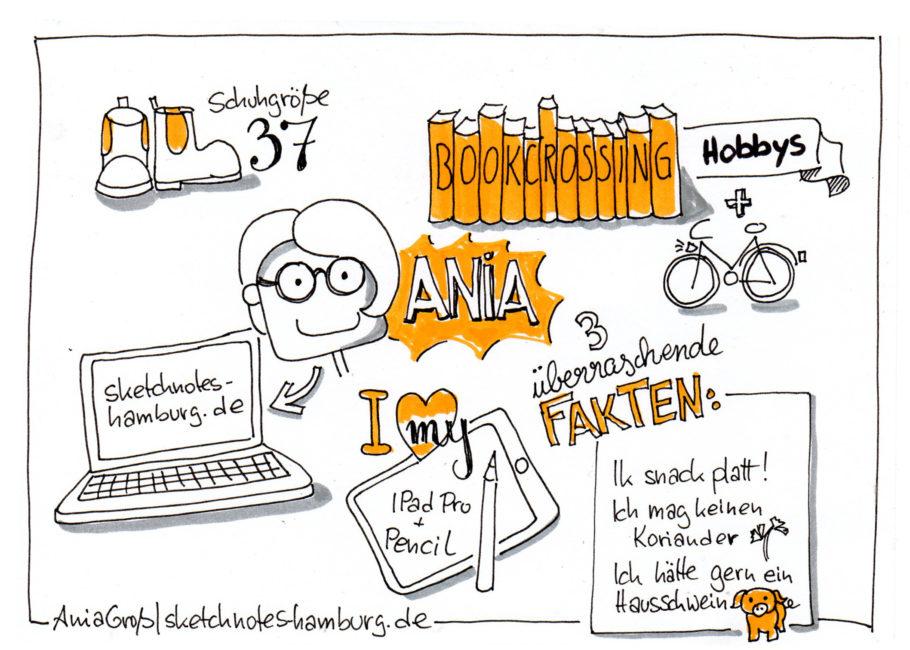 Analog gezeichnetes Selfie: Portrait von mir (mit Brille), Interessen: BookCrossing und Radfahren, 3 Fakten und meine URL. Sketchnotes: © Ania Groß