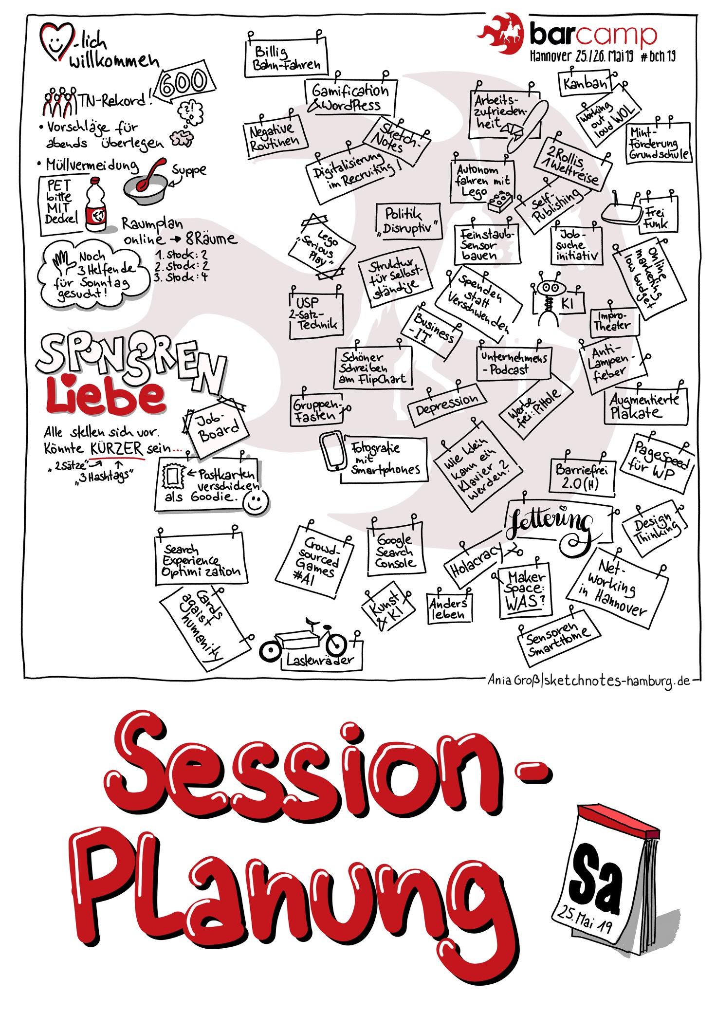 Mehr Teilnehmende denn je, Müllvermeidung als wichtiges Thema und viele, viele Sessionvorschläge an Tag 1 Sketchnotes: © Ania Groß