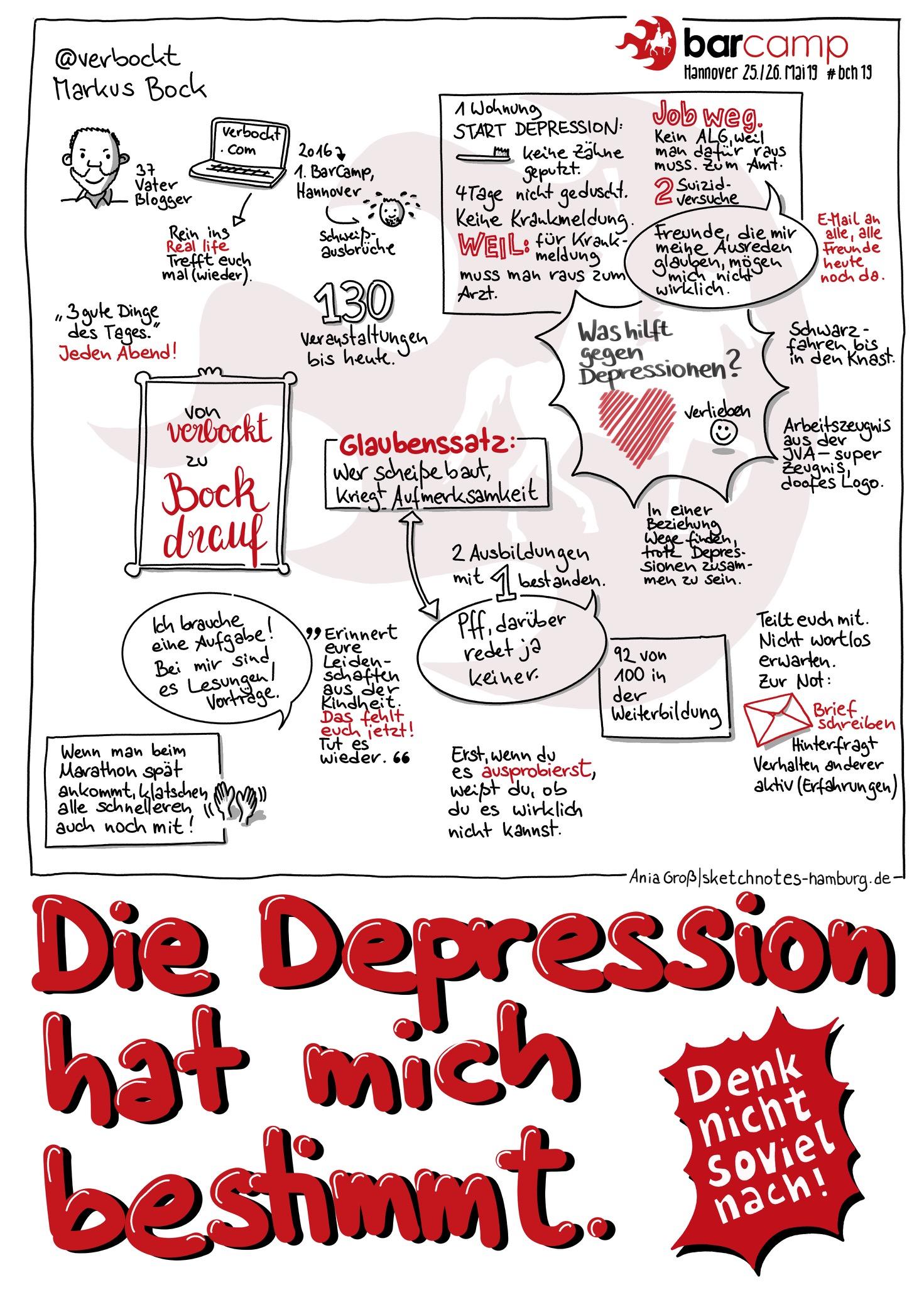 Markus hat Wege aus der Gepression gefunden. Das Hannoveraner BarCamp spielte dabei eine wichtige Rolle. Sketchnotes: © Ania Groß