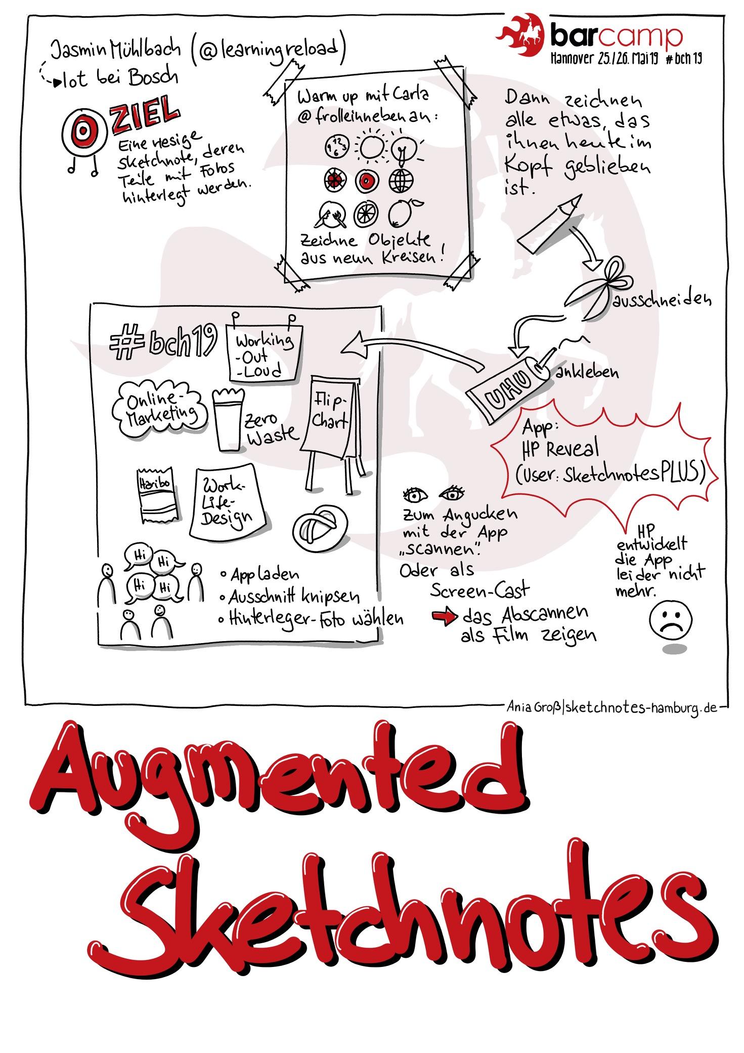 Mit einem riesigen Bogen Papier auf den wir kleine Zeichnungen klebten und der App HP Reveal haben wir ein Interaktives Bild geschaffen. Beim Scannen mit der App öffneten sich zusätzliche Inhalte. Sketchnotes: © Ania Groß