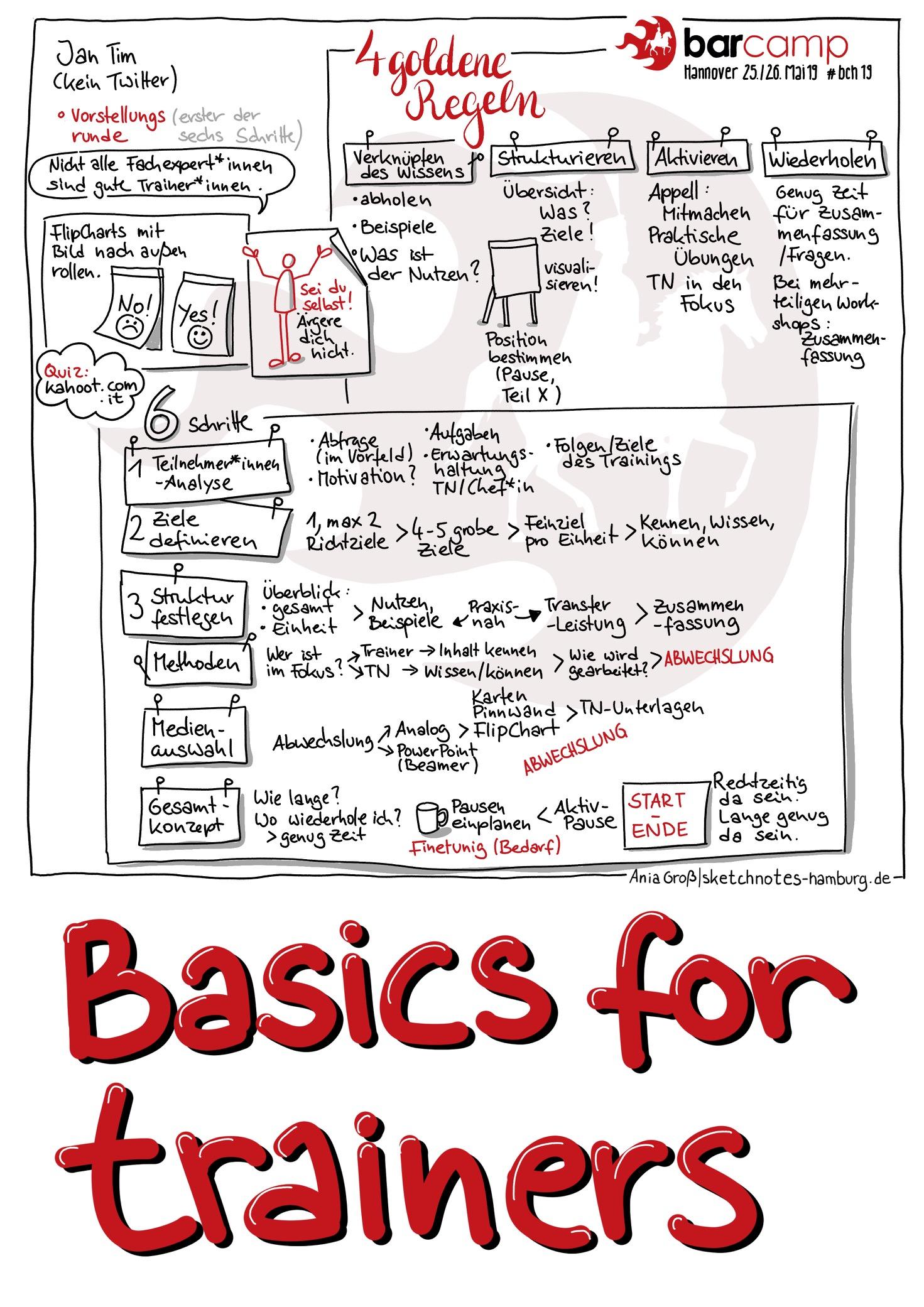 6 Schritte können alle Trainer*innen gehen: 1. Teilnehmer*innen-Analyse, 2. Zieledefinieren, 3. Struktur festlegen, 4. Methodenauswahl, 5. abwechslungsreiche Medien, 6. Gesamtkonzept. Sketchnotes: © Ania Groß