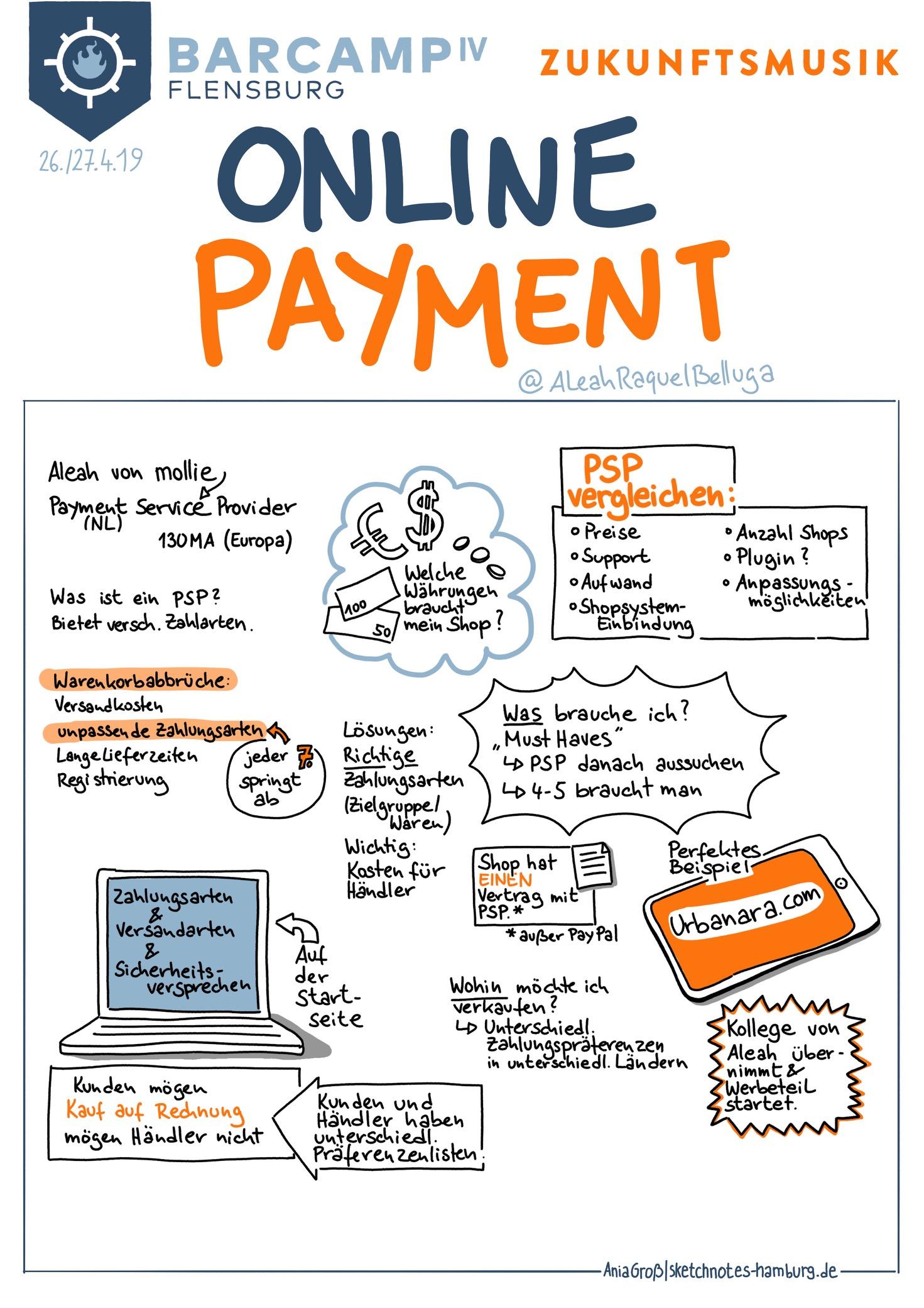 Aleah hat uns Payment-Service-Provider (PSP, englisch für Zahlungsdienstleister) bezeichnet man Unternehmen, die sich um die Anbindung von Online-Bezahlmethoden bei Onlineshops kümmern vorgestellt. Unterschiedliche Zielgruppen mögen unterschiedliche Bezahlarten, deshalb ist es sinnvoll mehrere in Webshops anzubieten. Das übernehmen die PSP. Sketchnotes: © Ania Groß