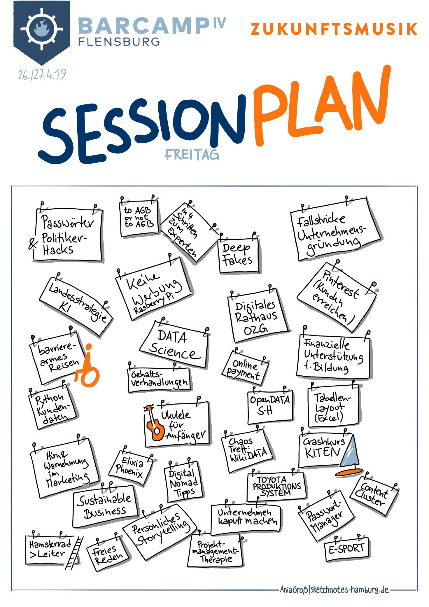 Sessionplan von Freitag. Landesstrategie KI, AGB, Digital Nomad Tips, Crashkurs Kiten, Freies Sprechen, … sind nur einige Beispiele von ca. 30 Sessions.Sketchnotes: © Ania Groß