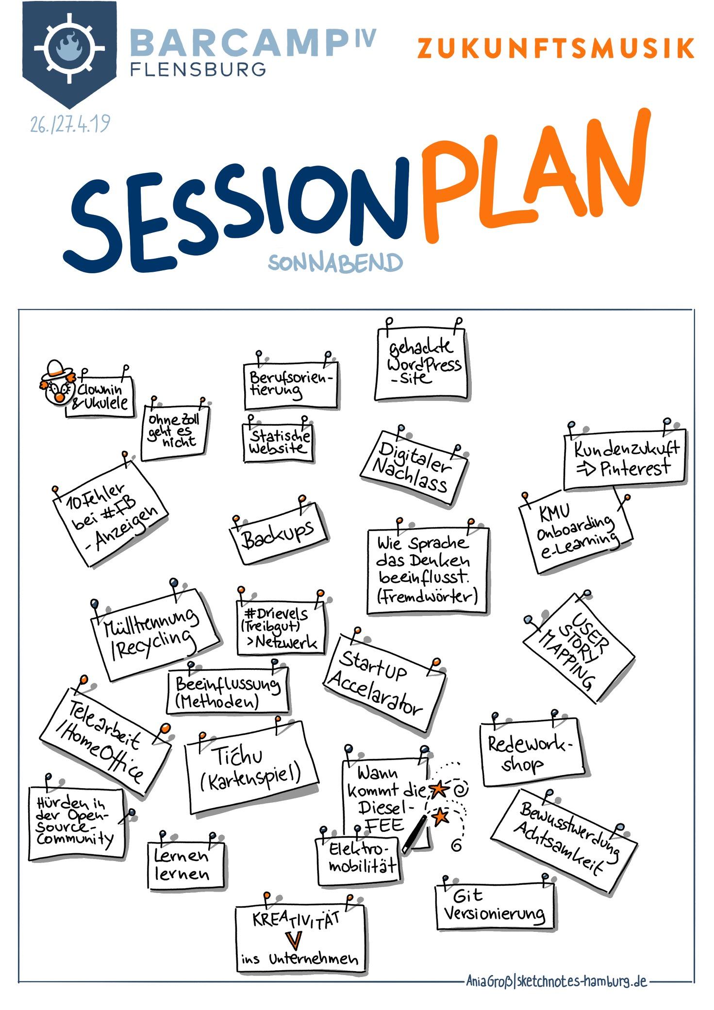 Sessionplan Sonnabend. U. a. 10 Fehler bei Facebook Ads, Mülltrennung und digitaler Nachlass.Sketchnotes: © Ania Groß