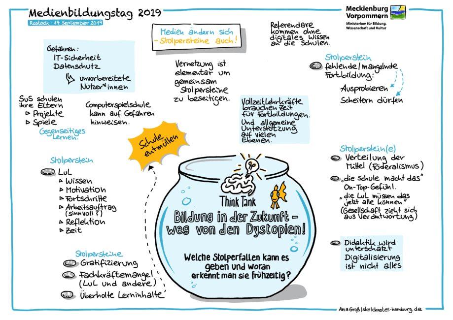 Passend zum Problem Lehrkräfteausbildung sind wichtige Stolpersteine: mangelnde oder fehlende Fortbildung. Und natürlich immer die fehlenden Mittel. Sketchnotes: © Ania Groß