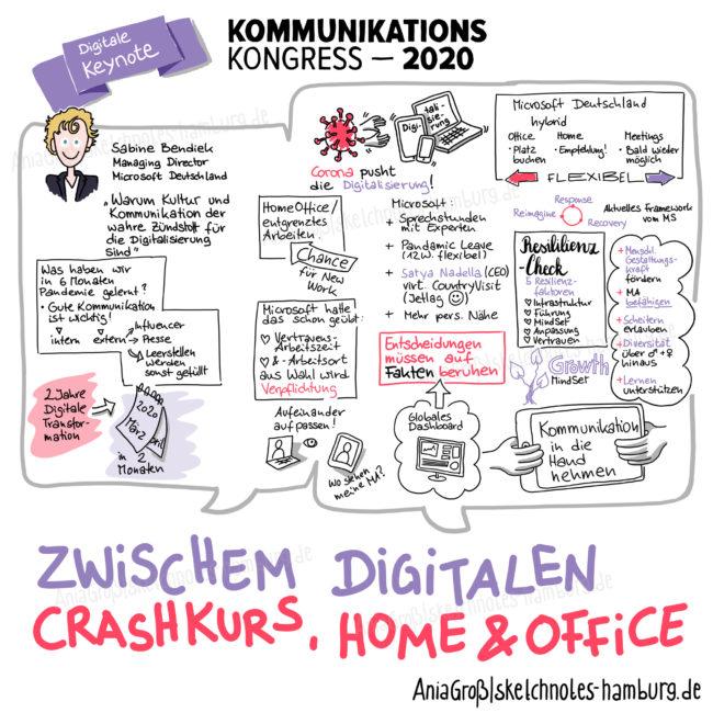 Wichtig, wenn alle an verschiedenen Orten arbeiten: Entscheidungen müssen auf Fakten beruhen.  Sketchnotes: © Ania Groß