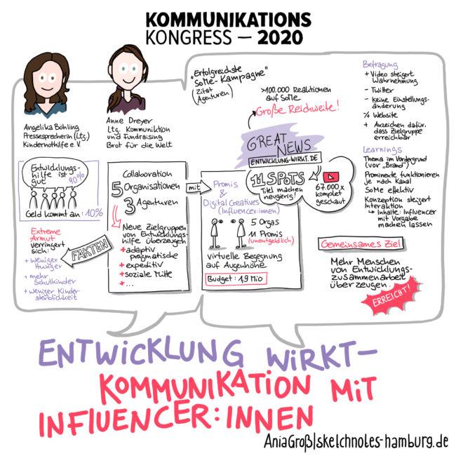 Zur Kampagne gibt es eine Website: https://www.entwicklung-wirkt.de/home  Sketchnotes: © Ania Groß