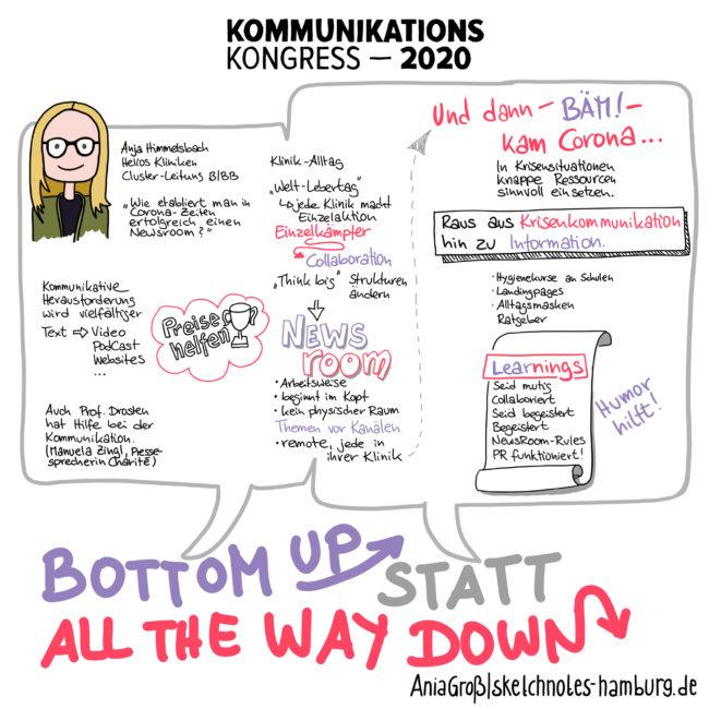 In Kriesensituationen knappe Ressourcen sinnvoll einsetzen: Raus aus Krisenkommunikation, hin zu Information.  Sketchnotes: © Ania Groß