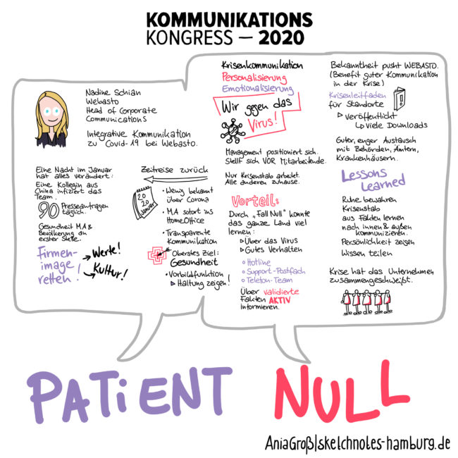"""Nadine Schian, Head of Corporate Communications bei Webasto über Patient Null. """"Krise hat das Unternehmen zusammengeschweißt.""""  Sketchnotes: © Ania Groß"""
