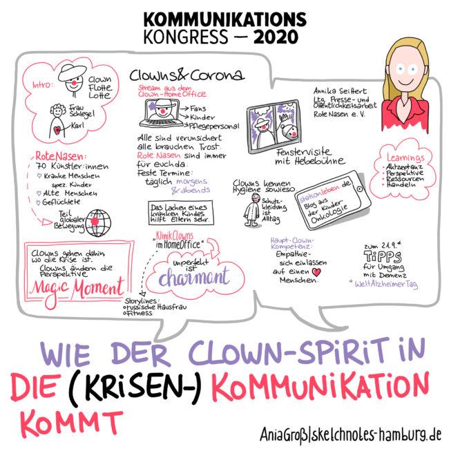 Klinikclowns haben ihre Kreativität in der Krise perfekt genutzt und kamen z. B. per Hebebühne vors Fenster der Station. Sketchnotes: © Ania Groß