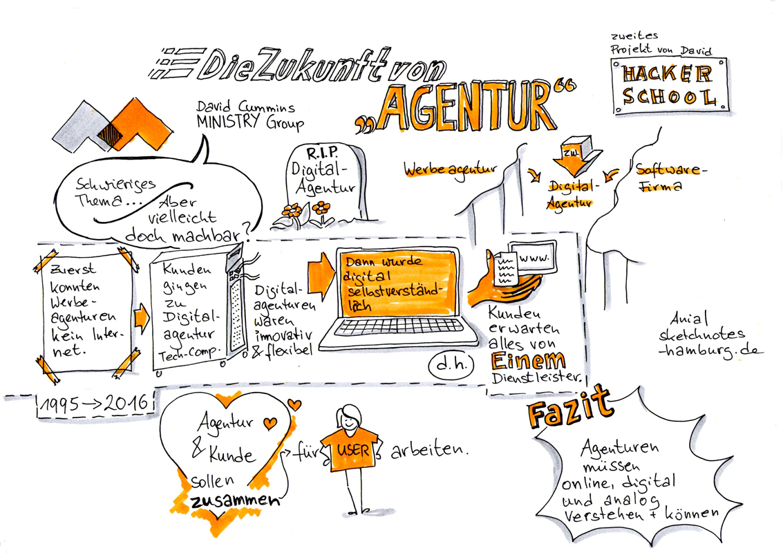 Egal, was draufsteht: Wenn Agentur und Auftraggebende FÜR den User gut zusammenarbeiten, dann wird die Agentur erfolgreich sein. Vermutlich. Sketchnote: © Ania Groß
