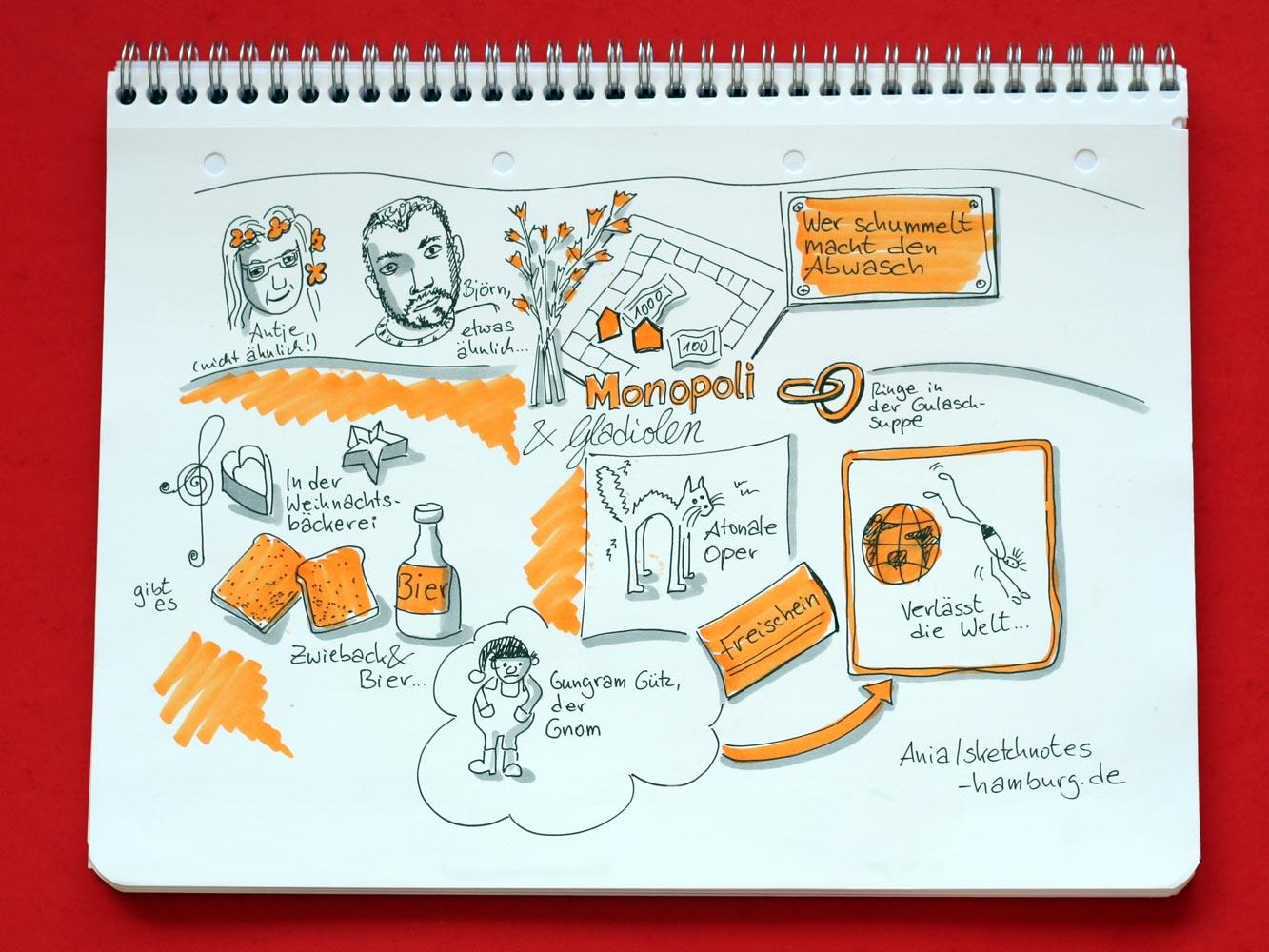 Antje und Björn kamen auf die Bühne und mussten Sätze ergänzen: Es ging um Gulasch, Gladiolen und Monopoly, während ein Gnom in der Weihnachtsbäckerei Zwieback und Bier verzehren sollte … © Sketchnotes und Fotos: Ania Groß